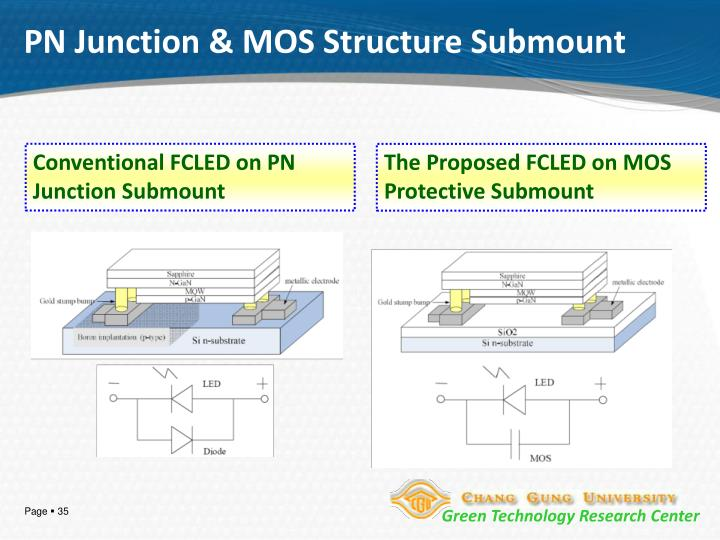 PN Junction & MOS Structure Submount