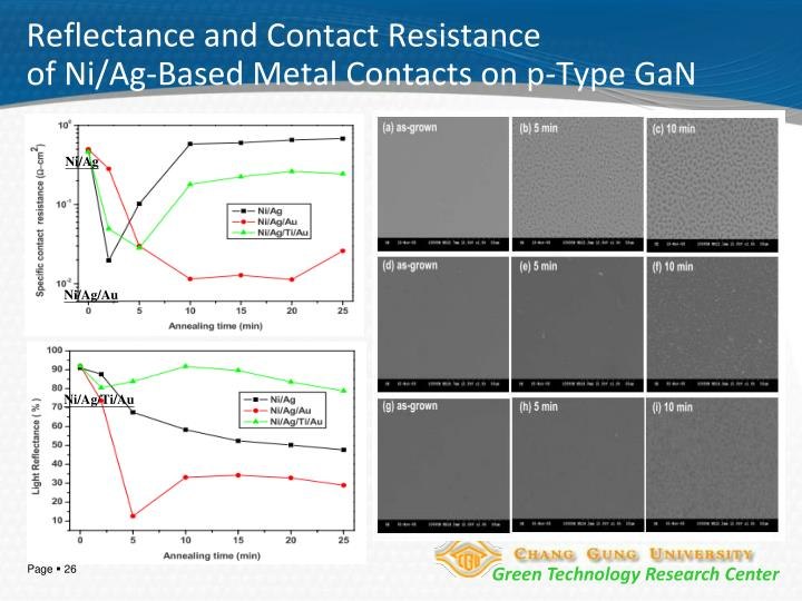 Reflectance and Contact Resistance