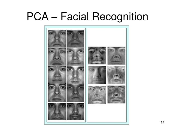 PCA – Facial Recognition
