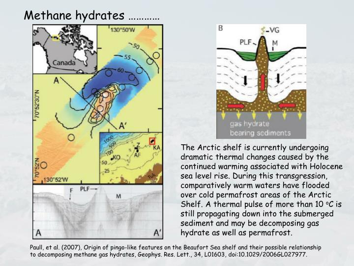 Methane hydrates …………