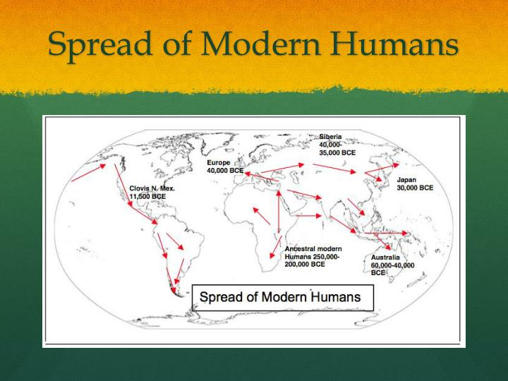 Spread of Modern Humans