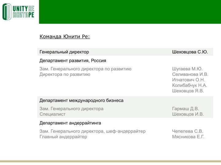 Команда Юнити Ре: