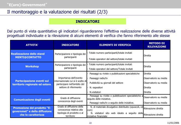 Il monitoraggio e la valutazione dei risultati (2/3)