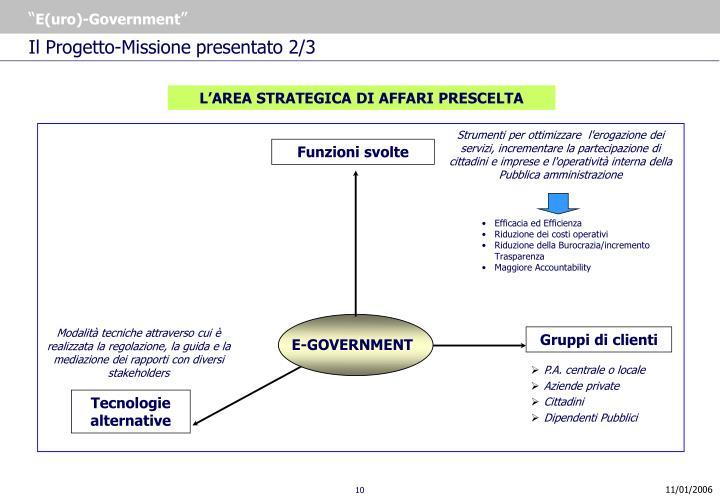 Strumenti per ottimizzare  l'erogazione dei servizi, incrementare la partecipazione di cittadini e imprese e l'operatività interna della Pubblica amministrazione