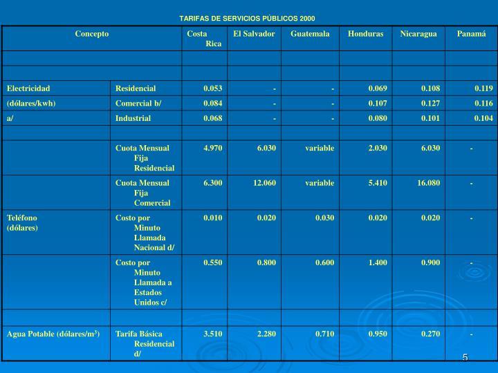 TARIFAS DE SERVICIOS PÚBLICOS 2000