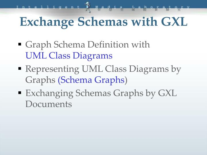 Exchange Schemas with GXL