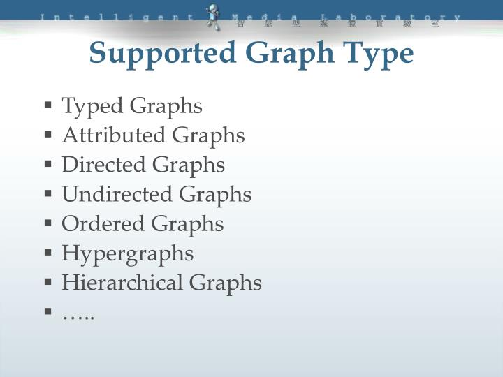 Supported Graph Type