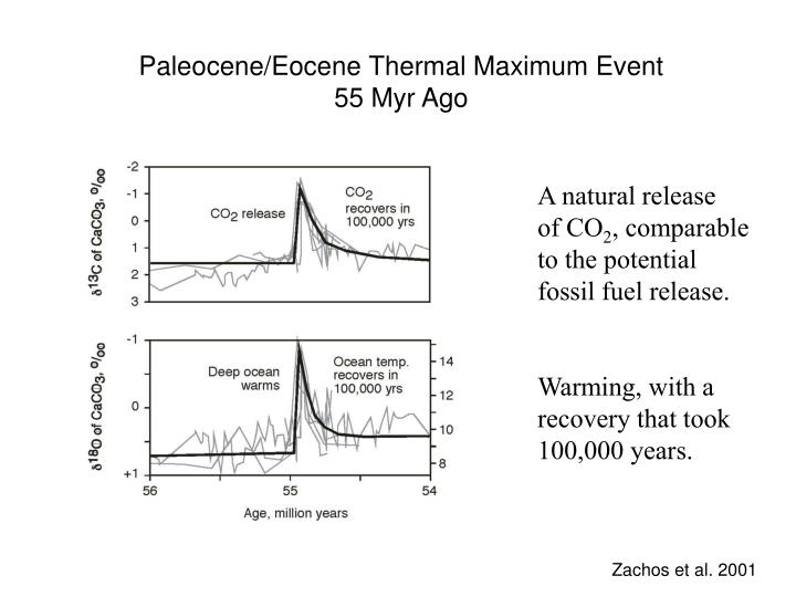 Paleocene/Eocene Thermal Maximum Event