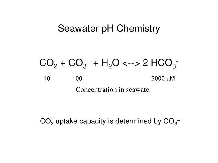 Seawater pH Chemistry