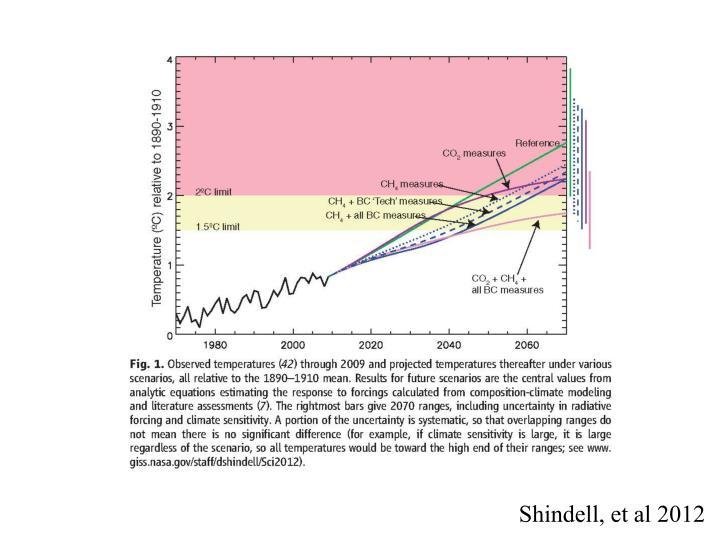Shindell, et al 2012
