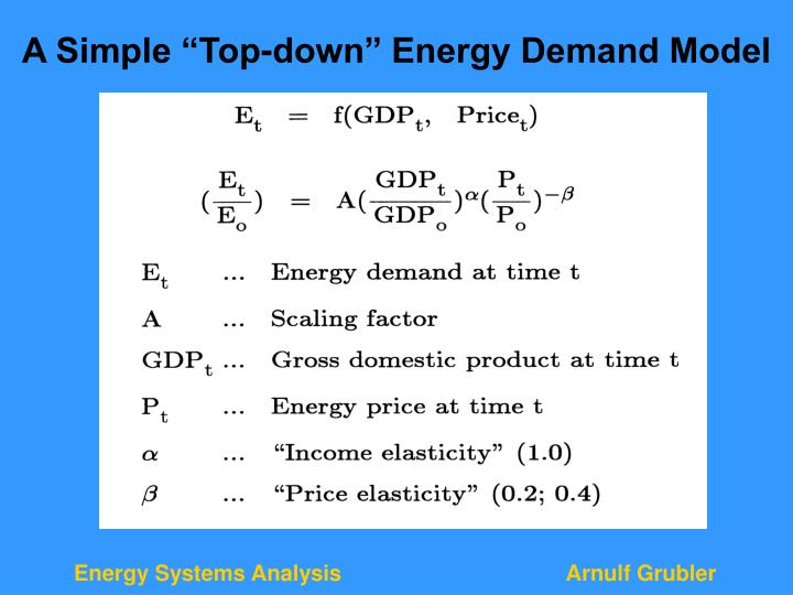 """A Simple """"Top-down"""" Energy Demand Model"""