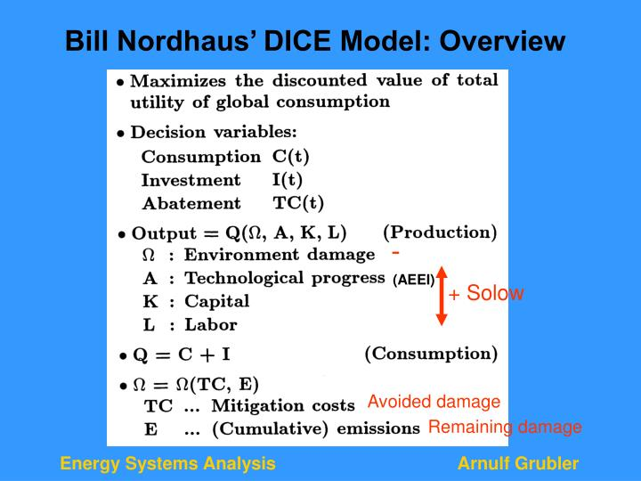 Bill Nordhaus' DICE Model: Overview