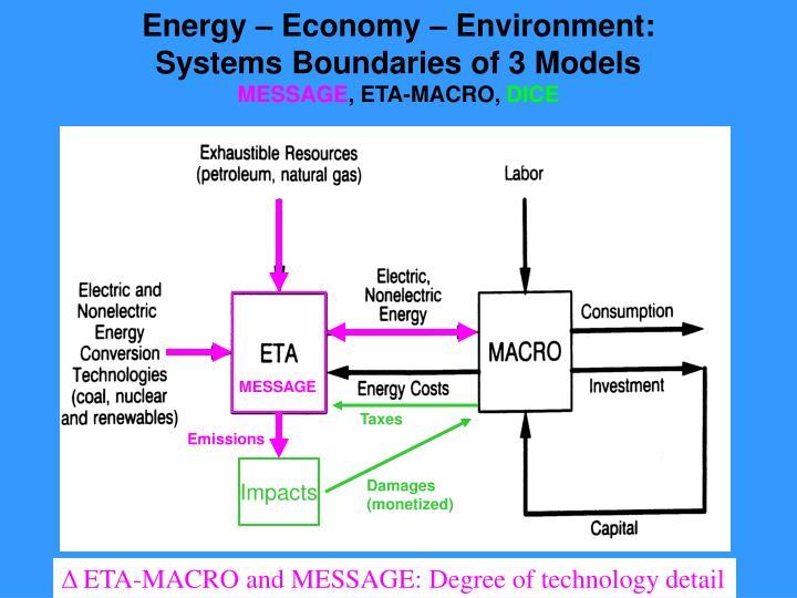 Energy – Economy – Environment: