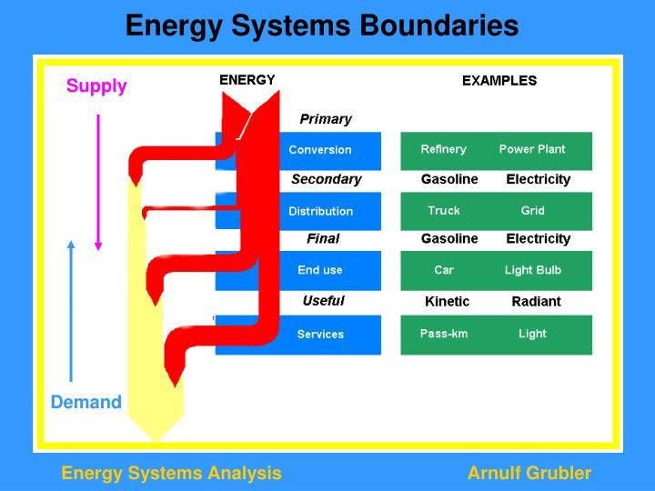 Energy Systems Boundaries