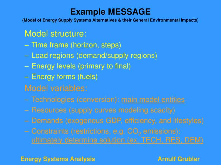 Example MESSAGE