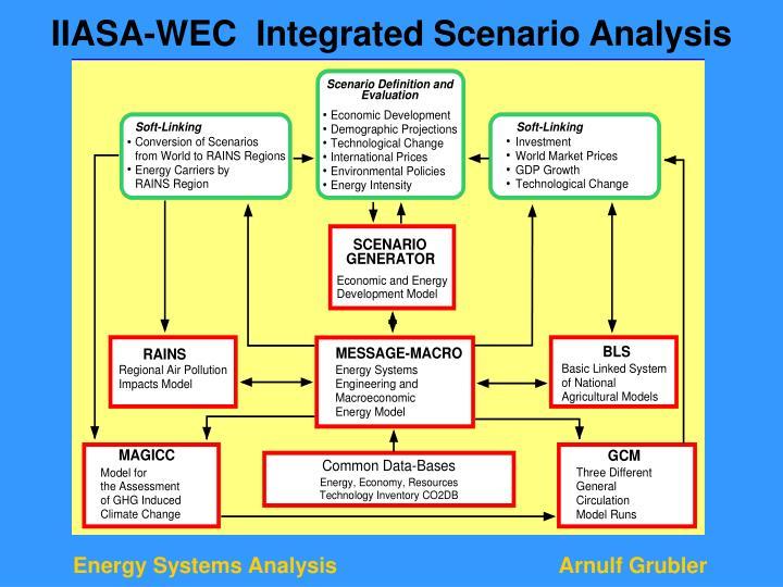 IIASA-WEC  Integrated Scenario Analysis