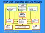 iiasa wec integrated scenario analysis