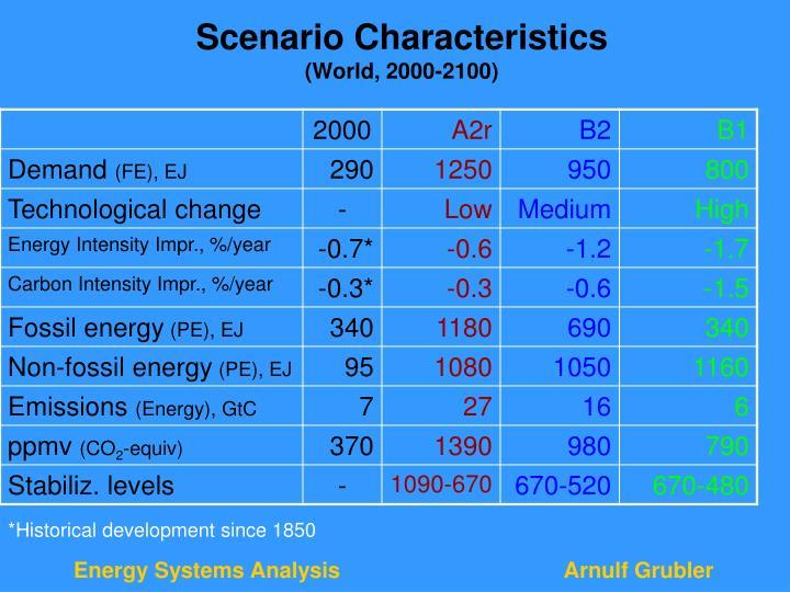 Scenario Characteristics