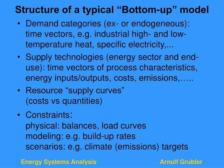 """Structure of a typical """"Bottom-up"""" model"""