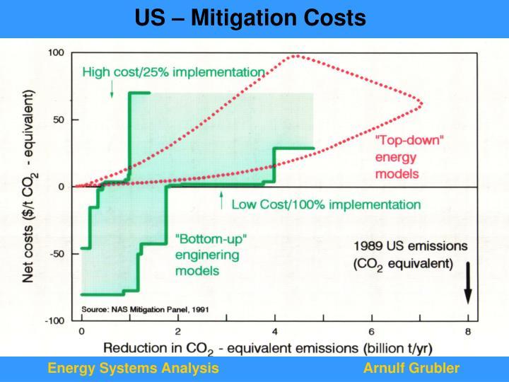 US – Mitigation Costs