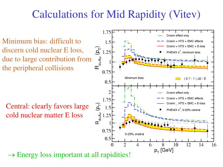 Calculations for Mid Rapidity (Vitev)