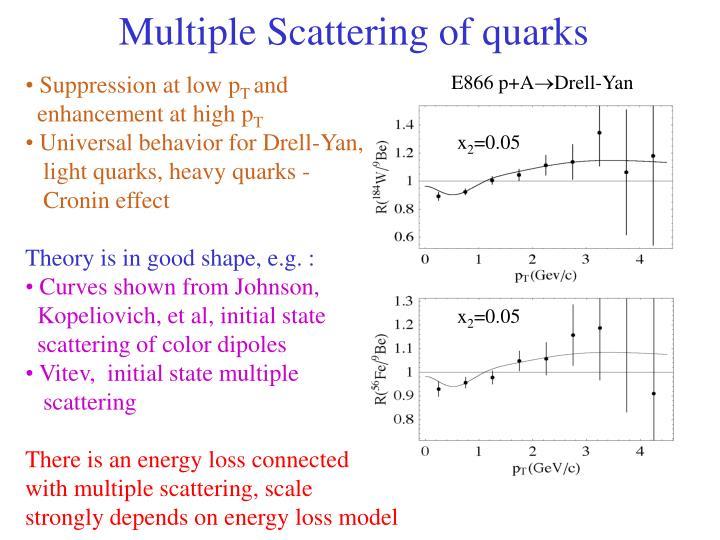 Multiple Scattering of quarks