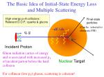the basic idea of initial state energy loss and multiple scattering