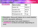 classification requirements absorption1