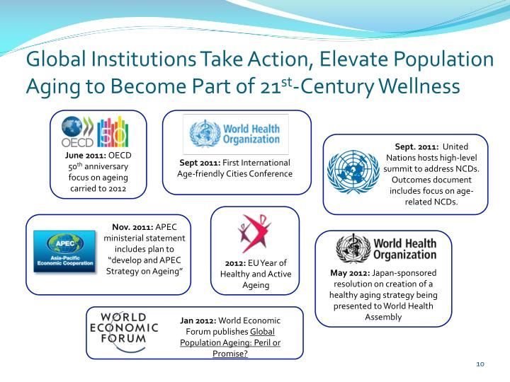 Global Institutions Take Action, Elevate Population Aging to Become