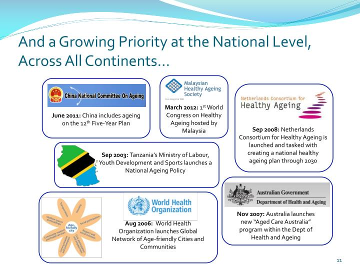 And a Growing Priority at the National Level, Across All Continents...
