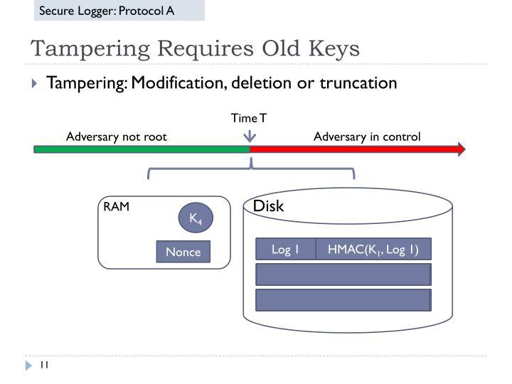 Secure Logger: Protocol A