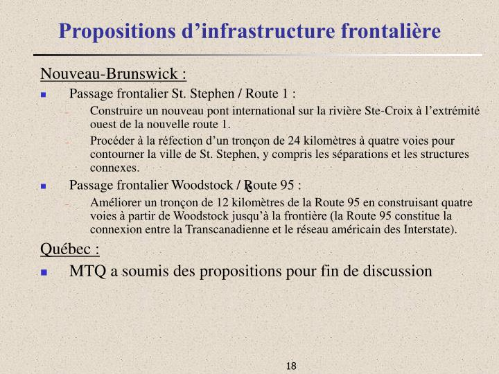 Propositions d'infrastructure frontalière
