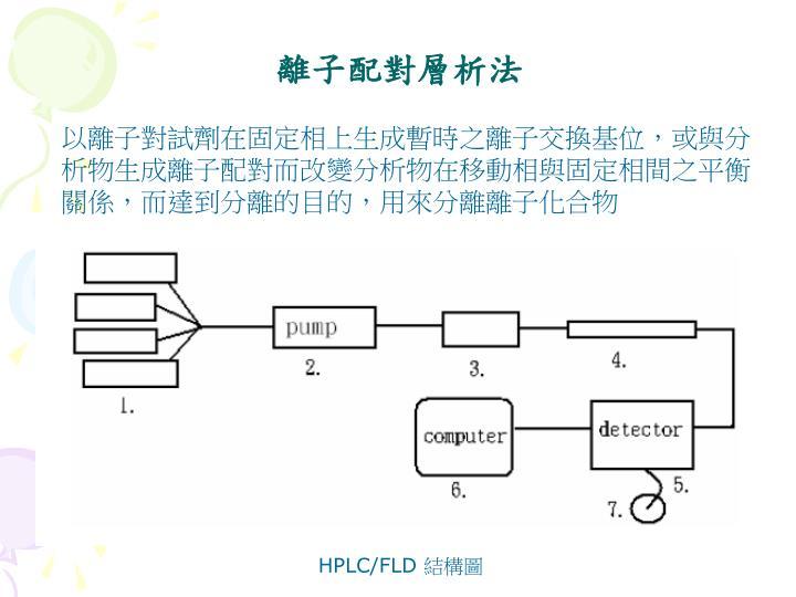 離子配對層析法