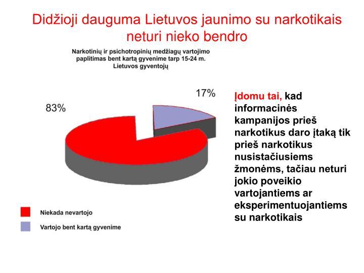 Didžioji dauguma Lietuvos jaunimo su narkotikais neturi nieko bendro