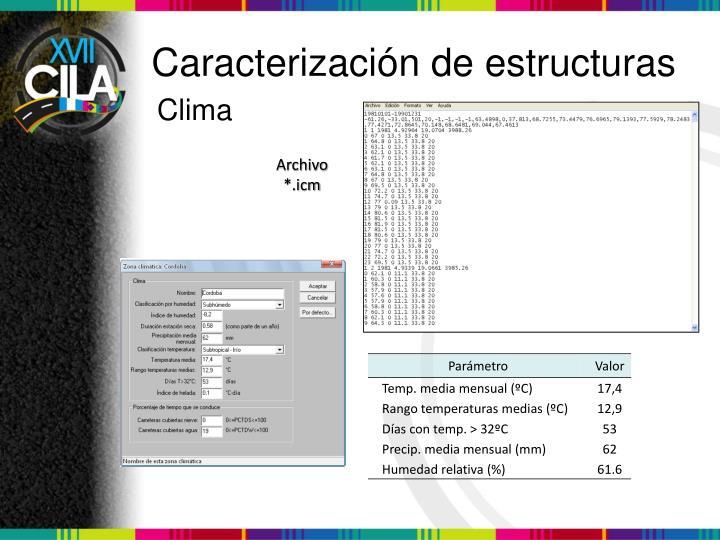 Caracterización de estructuras