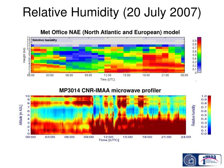 Met Office NAE (North Atlantic and European) model