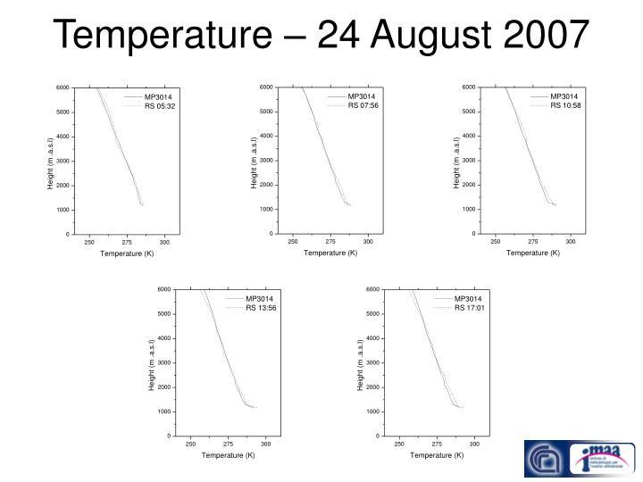 Temperature – 24 August 2007