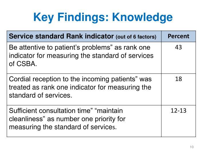 Key Findings: Knowledge