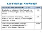 key findings knowledge2