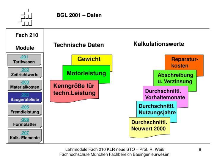 BGL 2001 – Daten