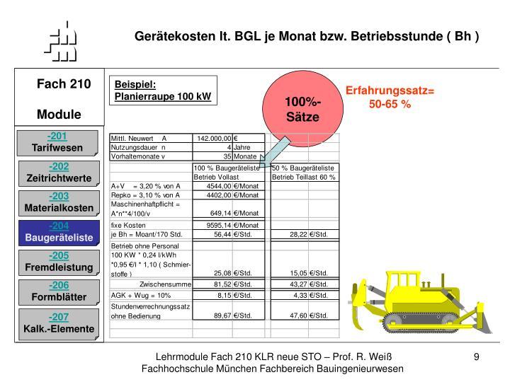 Gerätekosten lt. BGL je Monat bzw. Betriebsstunde ( Bh )
