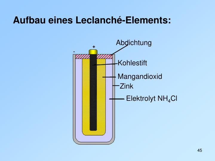 Aufbau eines Leclanché-Elements:
