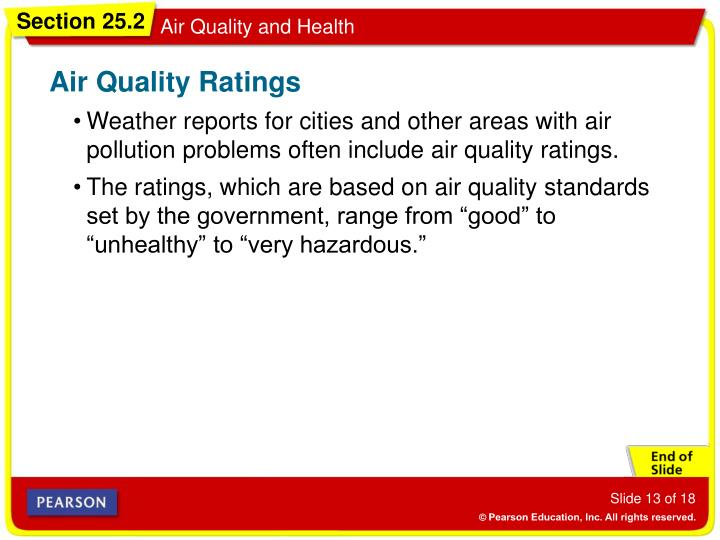 Air Quality Ratings