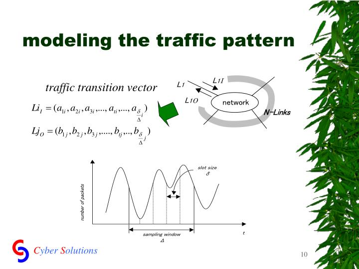 modeling the traffic pattern