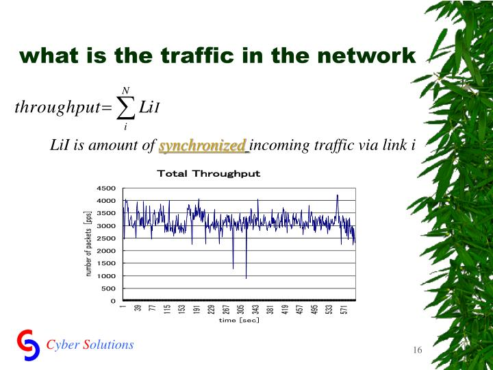 what is the traffic in the network