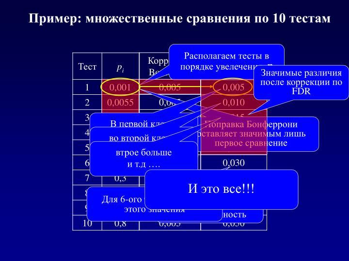 :    10