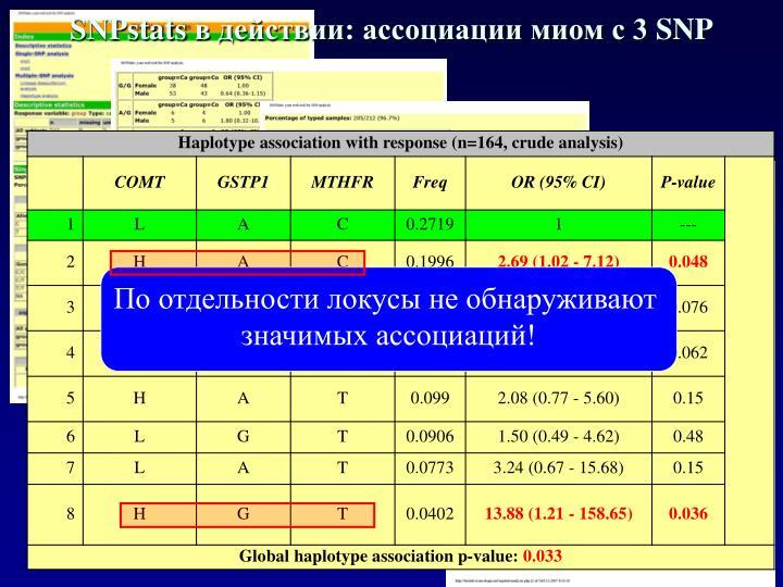 SNPstats
