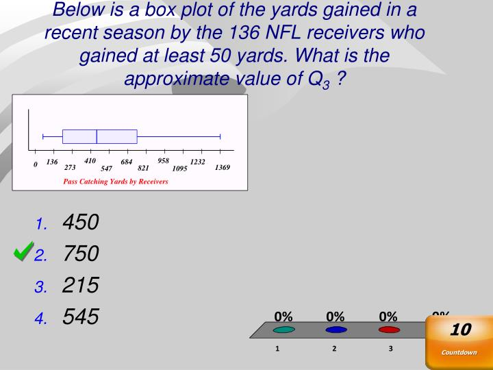 Below is a box plot of the yards gained in a recent season by the 136 NFL receivers who gained at least 50 yards. What is the approximate value of Q