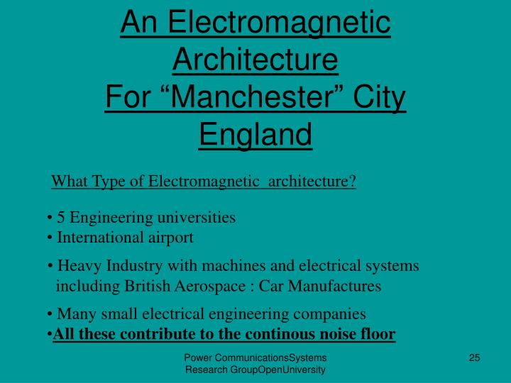 An Electromagnetic Architecture
