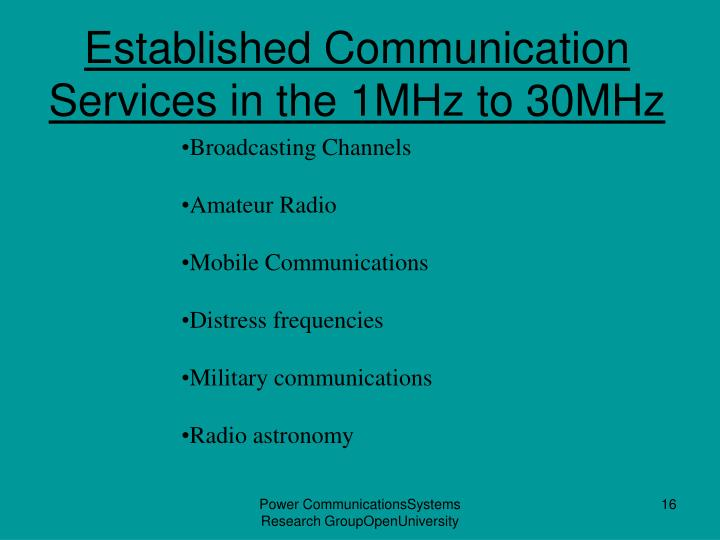 Established Communication Services in the 1MHz to 30MHz